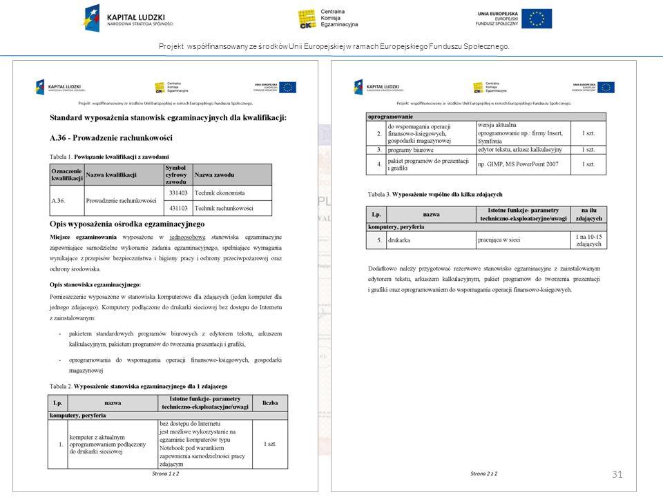 Projekt współfinansowany ze środków Unii Europejskiej w ramach Europejskiego Funduszu Społecznego. 31