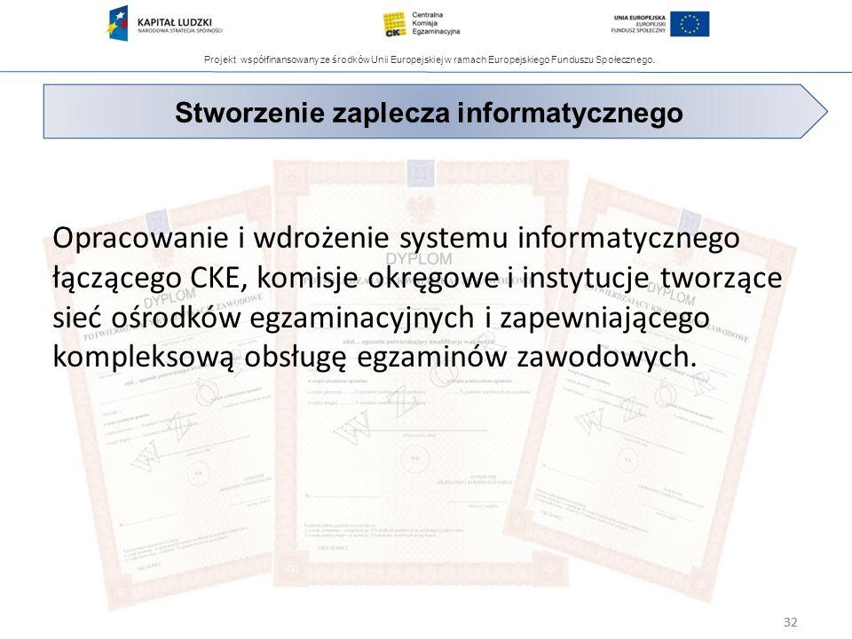 Projekt współfinansowany ze środków Unii Europejskiej w ramach Europejskiego Funduszu Społecznego. 32 Opracowanie i wdrożenie systemu informatycznego