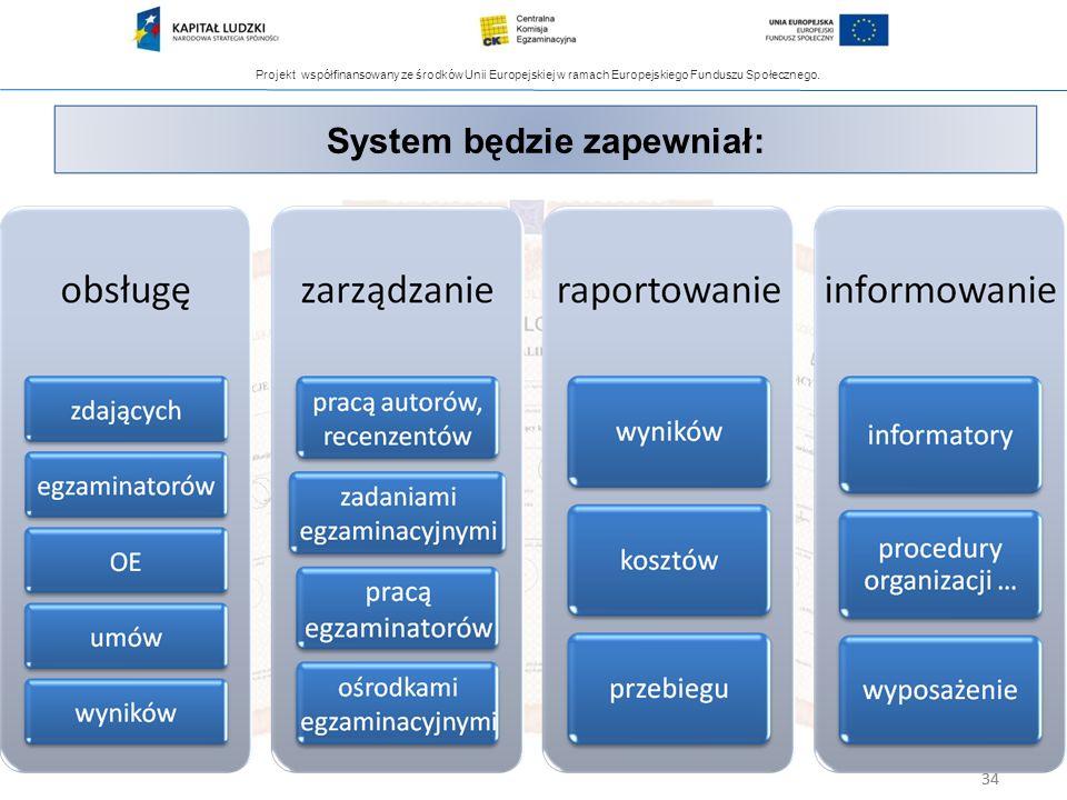 Projekt współfinansowany ze środków Unii Europejskiej w ramach Europejskiego Funduszu Społecznego. 34 System będzie zapewniał: 34