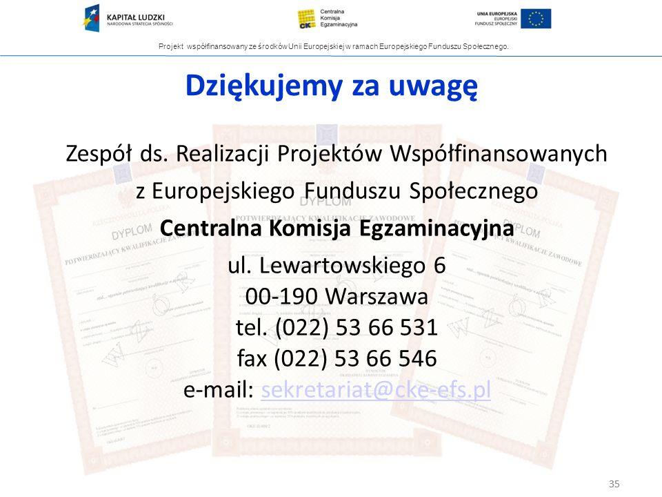 Projekt współfinansowany ze środków Unii Europejskiej w ramach Europejskiego Funduszu Społecznego. 35 Zespół ds. Realizacji Projektów Współfinansowany
