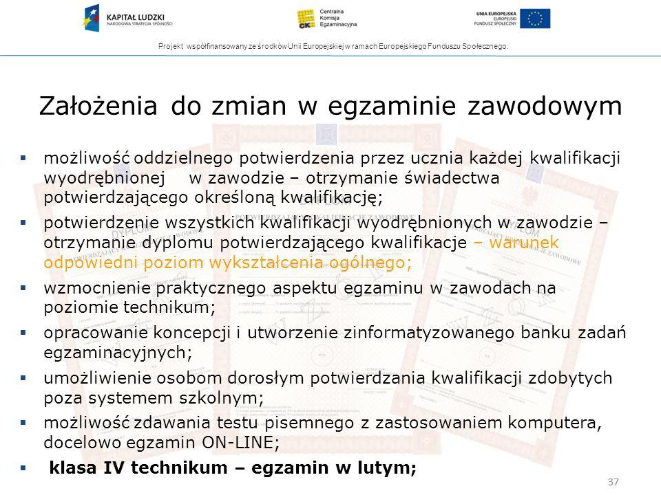 Projekt współfinansowany ze środków Unii Europejskiej w ramach Europejskiego Funduszu Społecznego. 37 Założenia do zmian w egzaminie zawodowym możliwo