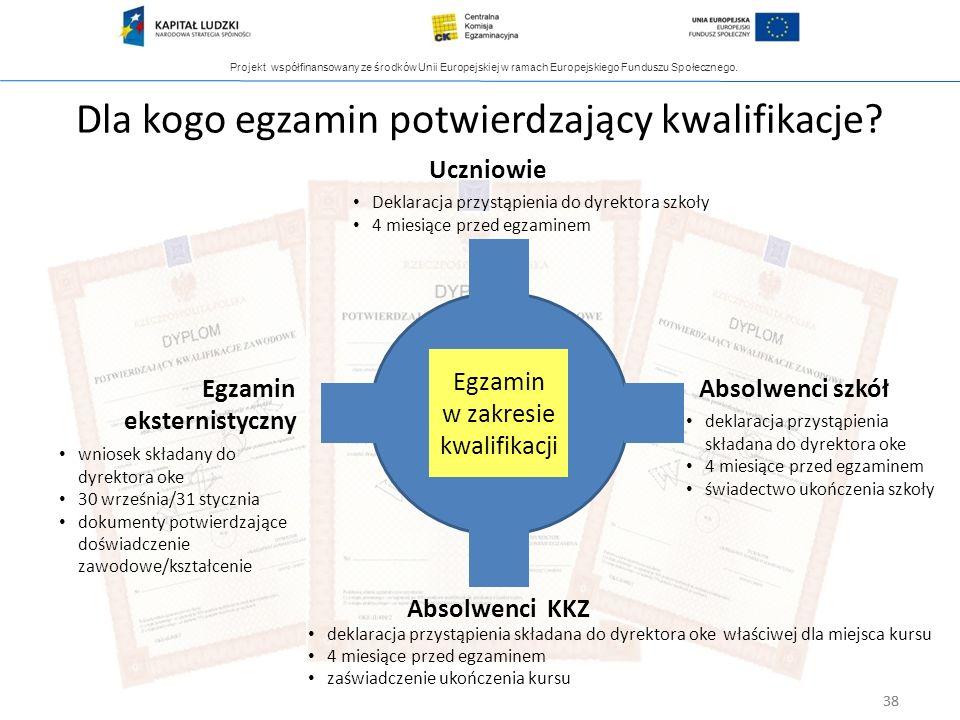 Projekt współfinansowany ze środków Unii Europejskiej w ramach Europejskiego Funduszu Społecznego. 38 Dla kogo egzamin potwierdzający kwalifikacje? Eg