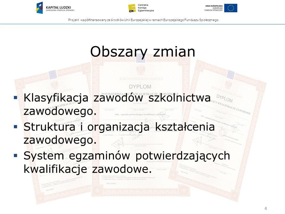 Projekt współfinansowany ze środków Unii Europejskiej w ramach Europejskiego Funduszu Społecznego. 4 Obszary zmian Klasyfikacja zawodów szkolnictwa za
