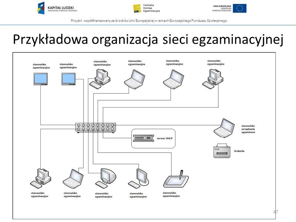 Projekt współfinansowany ze środków Unii Europejskiej w ramach Europejskiego Funduszu Społecznego. 47 Przykładowa organizacja sieci egzaminacyjnej 47