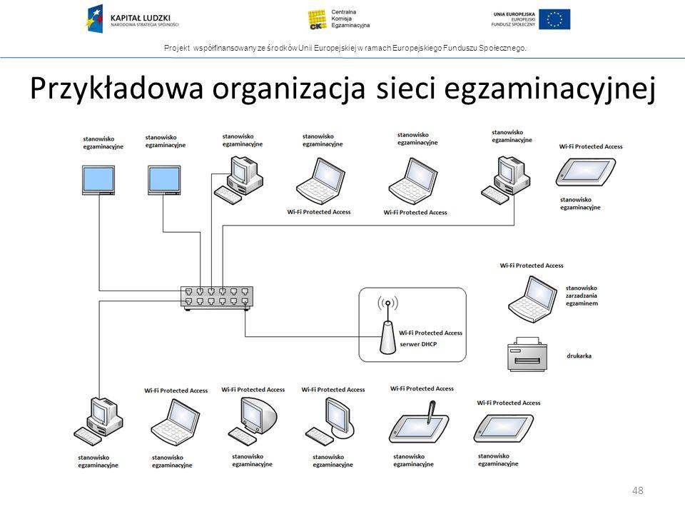 Projekt współfinansowany ze środków Unii Europejskiej w ramach Europejskiego Funduszu Społecznego. 48 Przykładowa organizacja sieci egzaminacyjnej 48