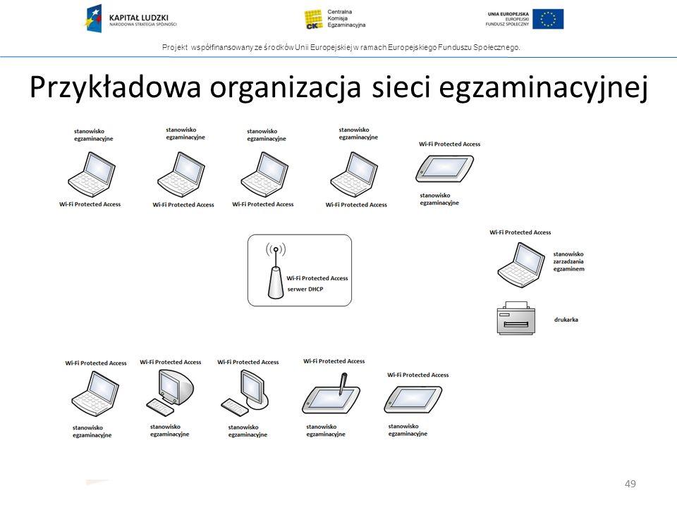 Projekt współfinansowany ze środków Unii Europejskiej w ramach Europejskiego Funduszu Społecznego. 49 Przykładowa organizacja sieci egzaminacyjnej 49