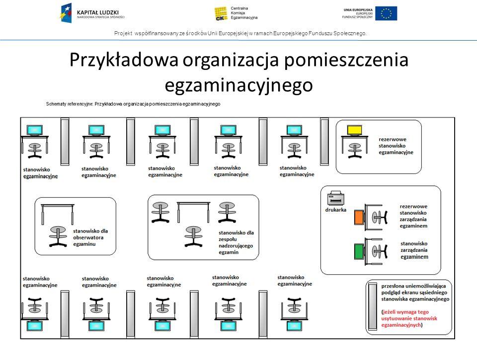 Projekt współfinansowany ze środków Unii Europejskiej w ramach Europejskiego Funduszu Społecznego. 50 Przykładowa organizacja pomieszczenia egzaminacy