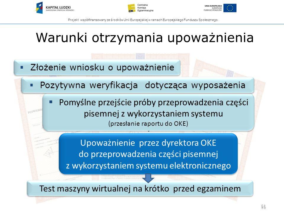 Projekt współfinansowany ze środków Unii Europejskiej w ramach Europejskiego Funduszu Społecznego. 51 Warunki otrzymania upoważnienia Złożenie wniosku