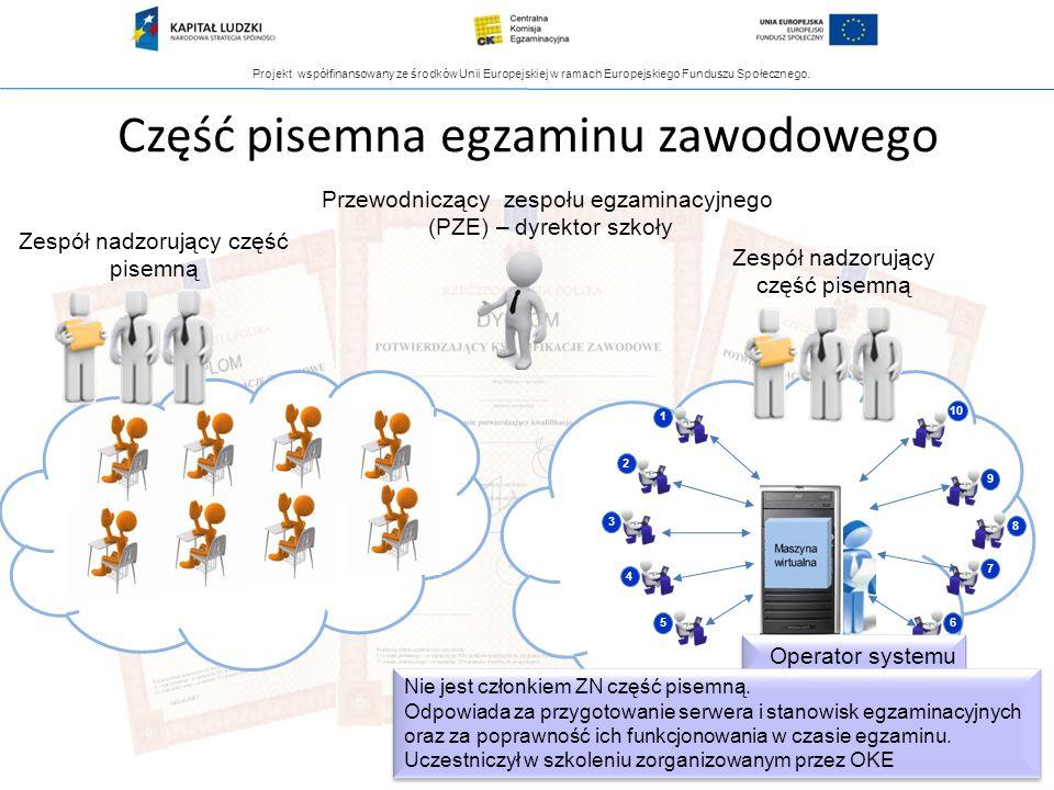 Projekt współfinansowany ze środków Unii Europejskiej w ramach Europejskiego Funduszu Społecznego. 53 Część pisemna egzaminu zawodowego Przewodniczący