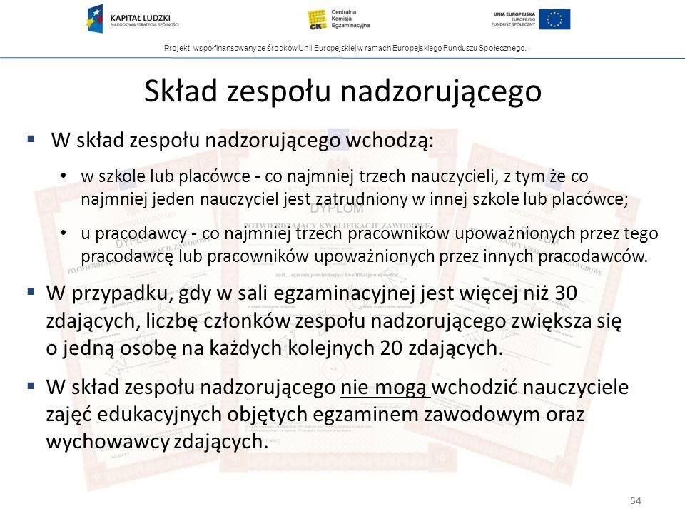 Projekt współfinansowany ze środków Unii Europejskiej w ramach Europejskiego Funduszu Społecznego. 54 Skład zespołu nadzorującego W skład zespołu nadz