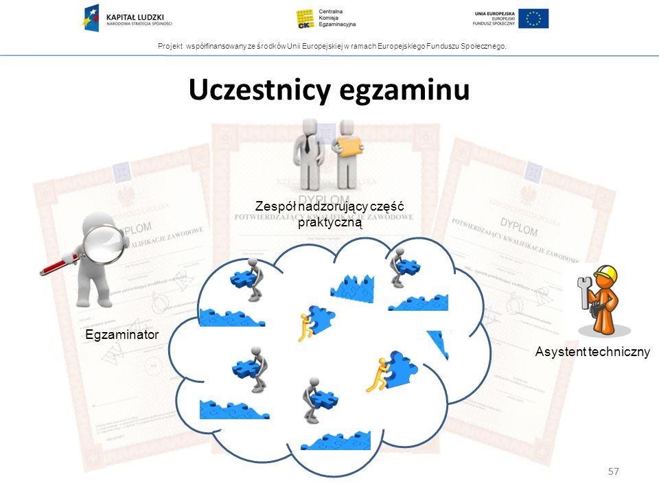Projekt współfinansowany ze środków Unii Europejskiej w ramach Europejskiego Funduszu Społecznego. 57 Uczestnicy egzaminu Zespół nadzorujący część pra