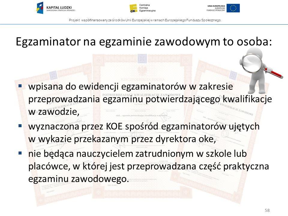 Projekt współfinansowany ze środków Unii Europejskiej w ramach Europejskiego Funduszu Społecznego. 58 wpisana do ewidencji egzaminatorów w zakresie pr
