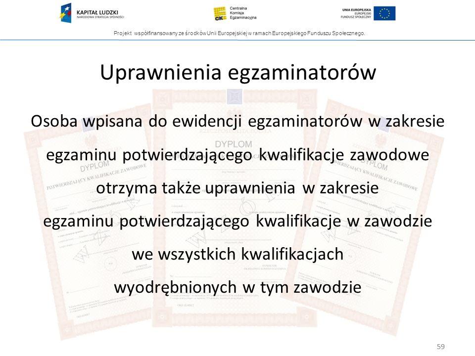 Projekt współfinansowany ze środków Unii Europejskiej w ramach Europejskiego Funduszu Społecznego. 59 Uprawnienia egzaminatorów Osoba wpisana do ewide
