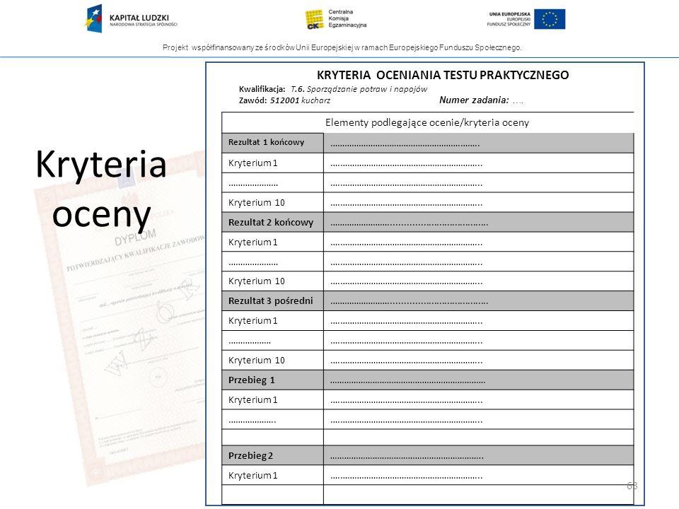 Projekt współfinansowany ze środków Unii Europejskiej w ramach Europejskiego Funduszu Społecznego. 63 Kryteria oceny Elementy podlegające ocenie/kryte