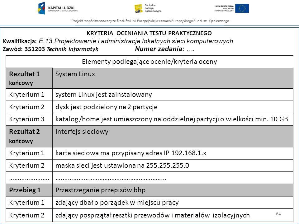 Projekt współfinansowany ze środków Unii Europejskiej w ramach Europejskiego Funduszu Społecznego. 64 Elementy podlegające ocenie/kryteria oceny Rezul