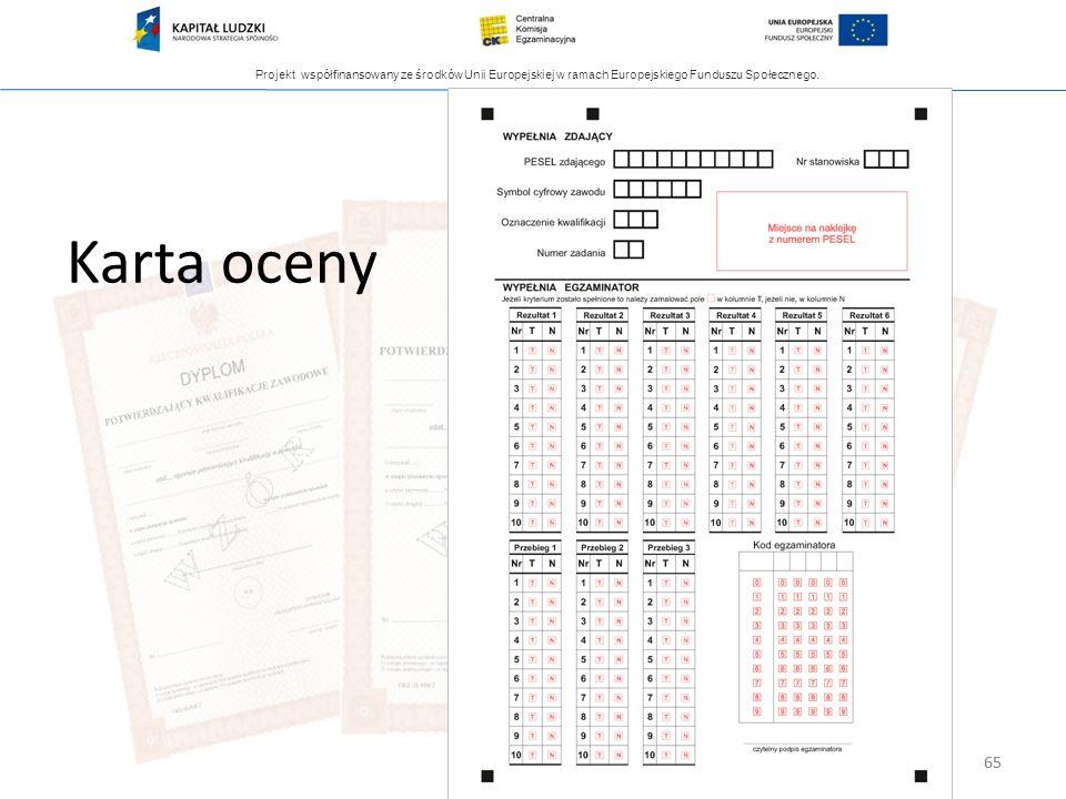 Projekt współfinansowany ze środków Unii Europejskiej w ramach Europejskiego Funduszu Społecznego. 65 Karta oceny 65