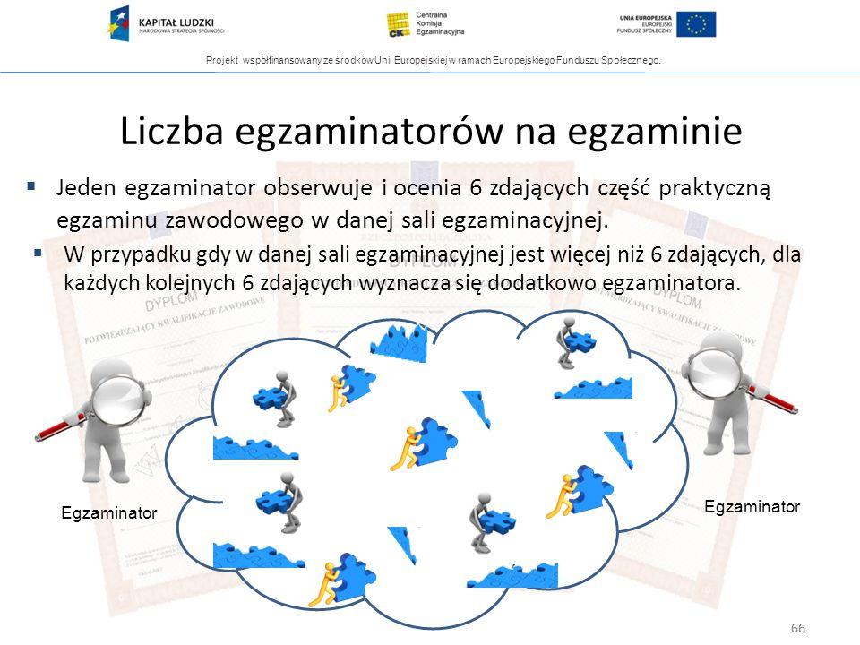Projekt współfinansowany ze środków Unii Europejskiej w ramach Europejskiego Funduszu Społecznego. 66 Jeden egzaminator obserwuje i ocenia 6 zdających