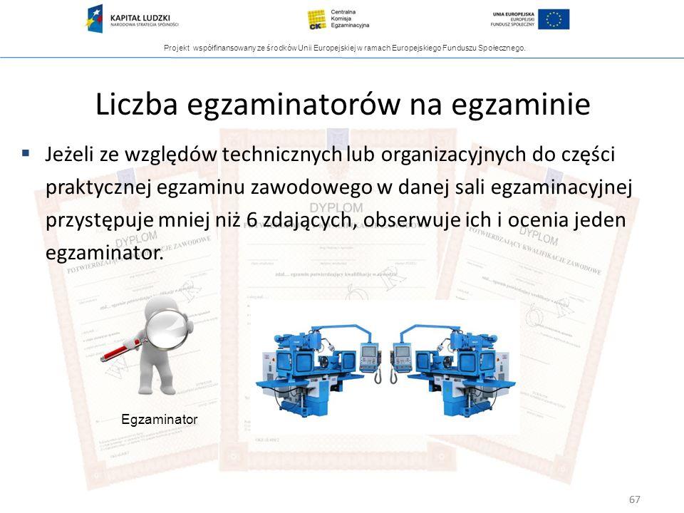 Projekt współfinansowany ze środków Unii Europejskiej w ramach Europejskiego Funduszu Społecznego. 67 Jeżeli ze względów technicznych lub organizacyjn