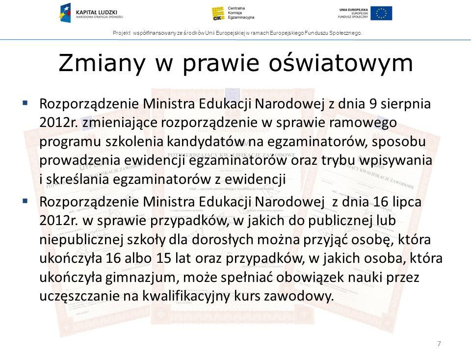 Projekt współfinansowany ze środków Unii Europejskiej w ramach Europejskiego Funduszu Społecznego. 7 Zmiany w prawie oświatowym Rozporządzenie Ministr