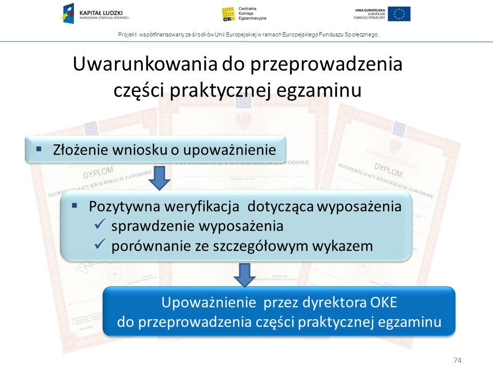 Projekt współfinansowany ze środków Unii Europejskiej w ramach Europejskiego Funduszu Społecznego. 74 Uwarunkowania do przeprowadzenia części praktycz
