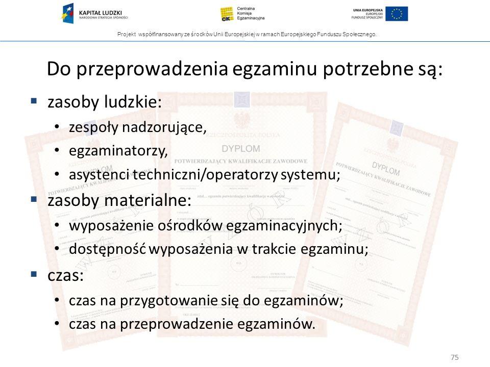 Projekt współfinansowany ze środków Unii Europejskiej w ramach Europejskiego Funduszu Społecznego. 75 Do przeprowadzenia egzaminu potrzebne są: zasoby