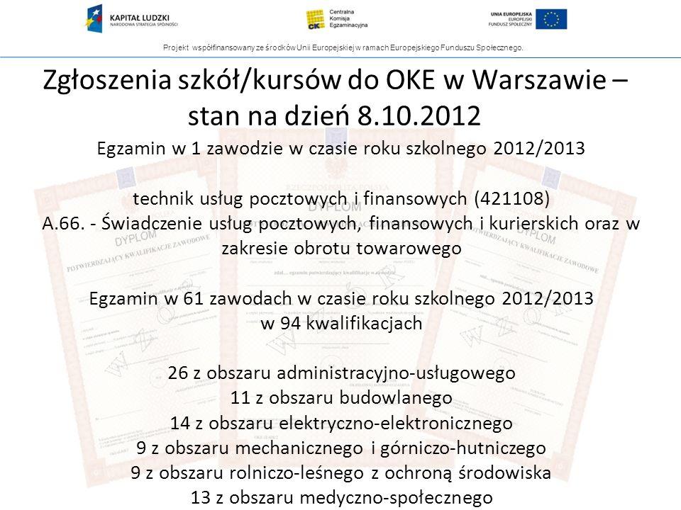Projekt współfinansowany ze środków Unii Europejskiej w ramach Europejskiego Funduszu Społecznego. Zgłoszenia szkół/kursów do OKE w Warszawie – stan n