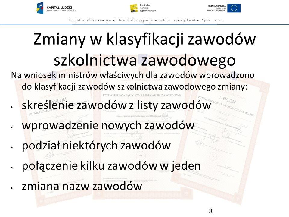 Projekt współfinansowany ze środków Unii Europejskiej w ramach Europejskiego Funduszu Społecznego. Zmiany w klasyfikacji zawodów szkolnictwa zawodoweg