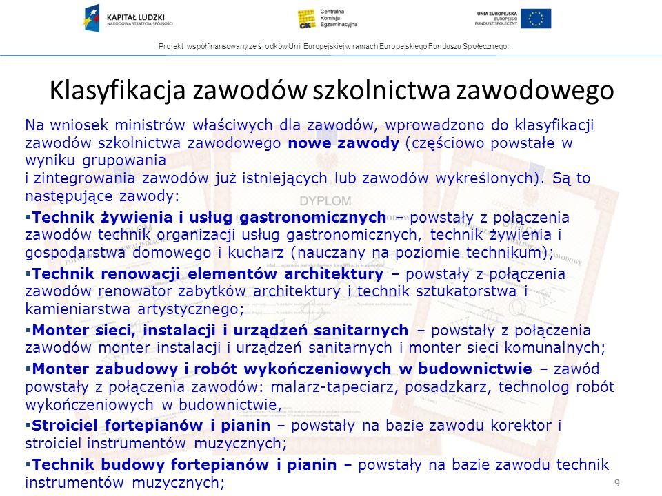 Projekt współfinansowany ze środków Unii Europejskiej w ramach Europejskiego Funduszu Społecznego. 9 Klasyfikacja zawodów szkolnictwa zawodowego 9 Na