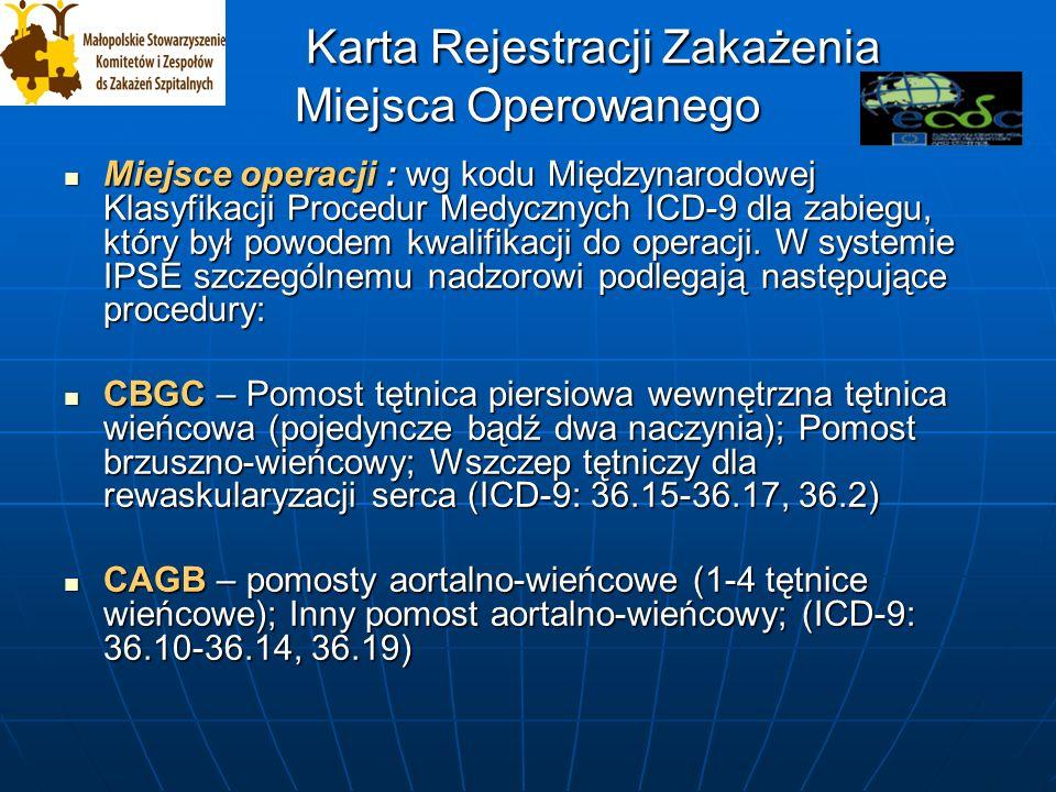 Karta Rejestracji Zakażenia Miejsca Operowanego Karta Rejestracji Zakażenia Miejsca Operowanego Miejsce operacji : wg kodu Międzynarodowej Klasyfikacji Procedur Medycznych ICD-9 dla zabiegu, który był powodem kwalifikacji do operacji.