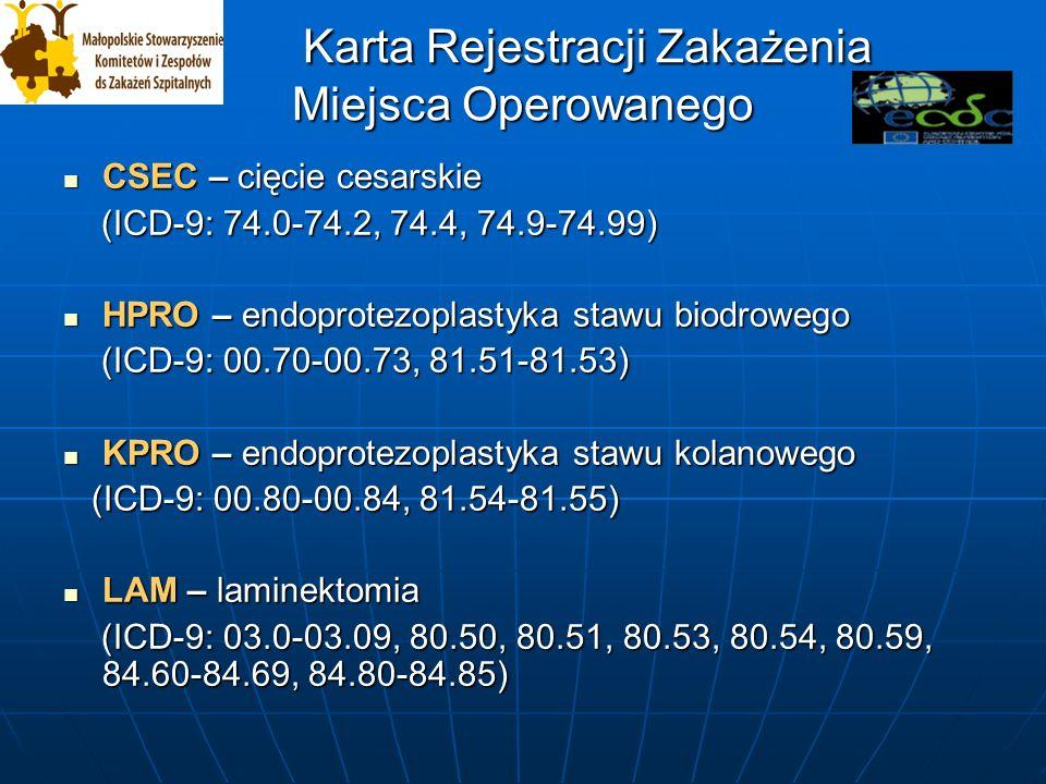 Karta Rejestracji Zakażenia Miejsca Operowanego Karta Rejestracji Zakażenia Miejsca Operowanego CSEC – cięcie cesarskie CSEC – cięcie cesarskie (ICD-9: 74.0-74.2, 74.4, 74.9-74.99) (ICD-9: 74.0-74.2, 74.4, 74.9-74.99) HPRO – endoprotezoplastyka stawu biodrowego HPRO – endoprotezoplastyka stawu biodrowego (ICD-9: 00.70-00.73, 81.51-81.53) (ICD-9: 00.70-00.73, 81.51-81.53) KPRO – endoprotezoplastyka stawu kolanowego KPRO – endoprotezoplastyka stawu kolanowego (ICD-9: 00.80-00.84, 81.54-81.55) (ICD-9: 00.80-00.84, 81.54-81.55) LAM – laminektomia LAM – laminektomia (ICD-9: 03.0-03.09, 80.50, 80.51, 80.53, 80.54, 80.59, 84.60-84.69, 84.80-84.85) (ICD-9: 03.0-03.09, 80.50, 80.51, 80.53, 80.54, 80.59, 84.60-84.69, 84.80-84.85)