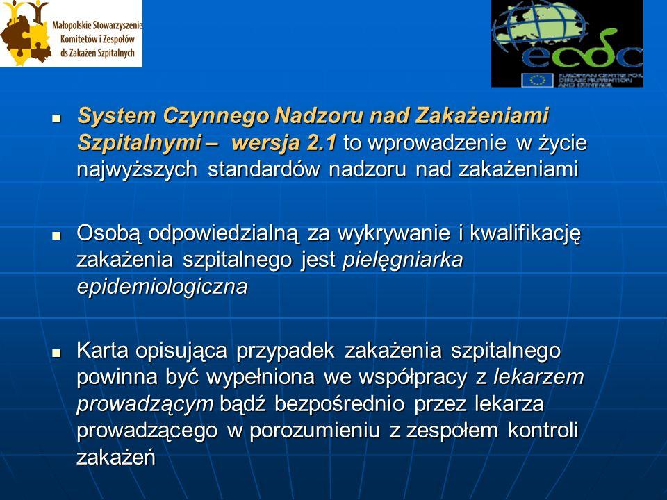 System Czynnego Nadzoru nad Zakażeniami Szpitalnymi – wersja 2.1 to wprowadzenie w życie najwyższych standardów nadzoru nad zakażeniami System Czynnego Nadzoru nad Zakażeniami Szpitalnymi – wersja 2.1 to wprowadzenie w życie najwyższych standardów nadzoru nad zakażeniami Osobą odpowiedzialną za wykrywanie i kwalifikację zakażenia szpitalnego jest pielęgniarka epidemiologiczna Osobą odpowiedzialną za wykrywanie i kwalifikację zakażenia szpitalnego jest pielęgniarka epidemiologiczna Karta opisująca przypadek zakażenia szpitalnego powinna być wypełniona we współpracy z lekarzem prowadzącym bądź bezpośrednio przez lekarza prowadzącego w porozumieniu z zespołem kontroli zakażeń Karta opisująca przypadek zakażenia szpitalnego powinna być wypełniona we współpracy z lekarzem prowadzącym bądź bezpośrednio przez lekarza prowadzącego w porozumieniu z zespołem kontroli zakażeń
