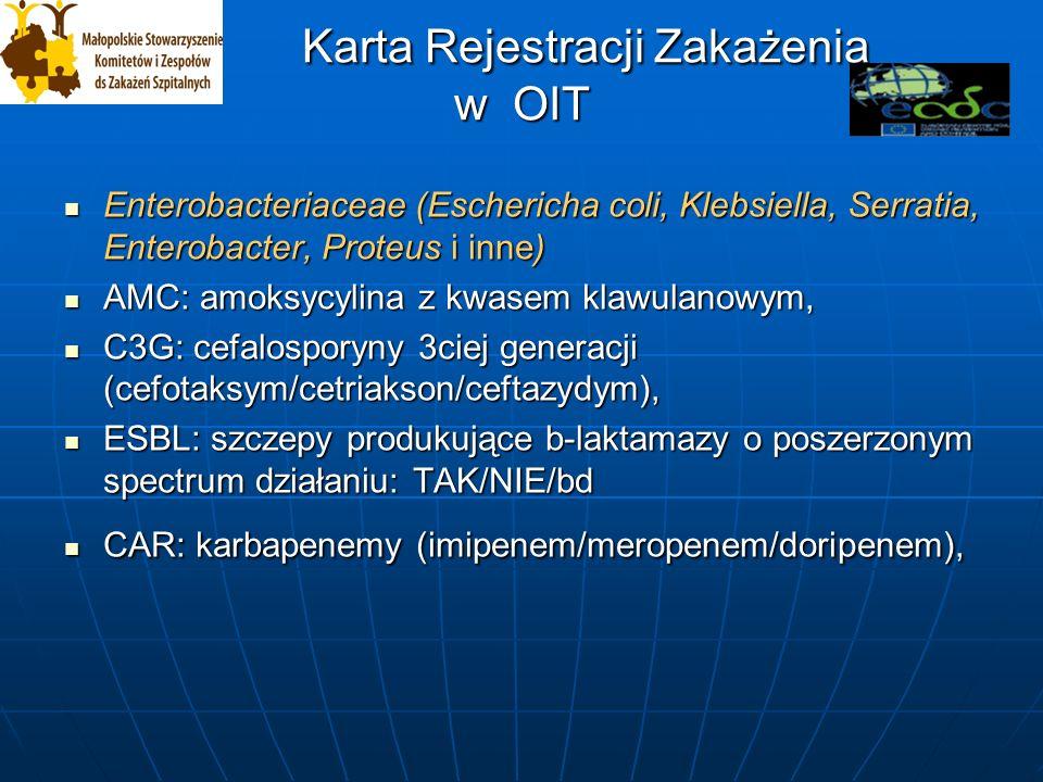 Karta Rejestracji Zakażenia w OIT Karta Rejestracji Zakażenia w OIT Enterobacteriaceae (Eschericha coli, Klebsiella, Serratia, Enterobacter, Proteus i inne) Enterobacteriaceae (Eschericha coli, Klebsiella, Serratia, Enterobacter, Proteus i inne) AMC: amoksycylina z kwasem klawulanowym, AMC: amoksycylina z kwasem klawulanowym, C3G: cefalosporyny 3ciej generacji (cefotaksym/cetriakson/ceftazydym), C3G: cefalosporyny 3ciej generacji (cefotaksym/cetriakson/ceftazydym), ESBL: szczepy produkujące b-laktamazy o poszerzonym spectrum działaniu: TAK/NIE/bd ESBL: szczepy produkujące b-laktamazy o poszerzonym spectrum działaniu: TAK/NIE/bd CAR: karbapenemy (imipenem/meropenem/doripenem), CAR: karbapenemy (imipenem/meropenem/doripenem),
