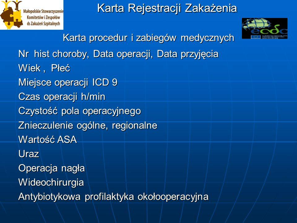 Karta Rejestracji Zakażenia Karta procedur i zabiegów medycznych Karta Rejestracji Zakażenia Karta procedur i zabiegów medycznych Nr hist choroby, Data operacji, Data przyjęcia Wiek, Płeć Miejsce operacji ICD 9 Czas operacji h/min Czystość pola operacyjnego Znieczulenie ogólne, regionalne Wartość ASA Uraz Operacja nagła Wideochirurgia Antybiotykowa profilaktyka okołooperacyjna