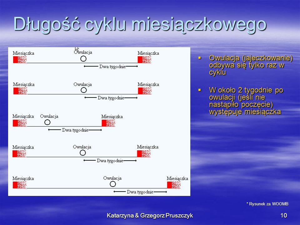 Katarzyna & Grzegorz Pruszczyk11 Obserwacja śluzu Wygląd śluzu zmienia się w zależności od poziomu estrogenów we krwi Wygląd śluzu zmienia się w zależności od poziomu estrogenów we krwi Przy wysokim poziomie estrogenów obserwujemy śluz przejrzysty, przypominający wyglądem surowe białko jajka Przy wysokim poziomie estrogenów obserwujemy śluz przejrzysty, przypominający wyglądem surowe białko jajka Przy niskim poziomie estrogenów możemy nie dostrzec żadnego śluzu lub zaobserwować śluz mętny, białawy i gęsty