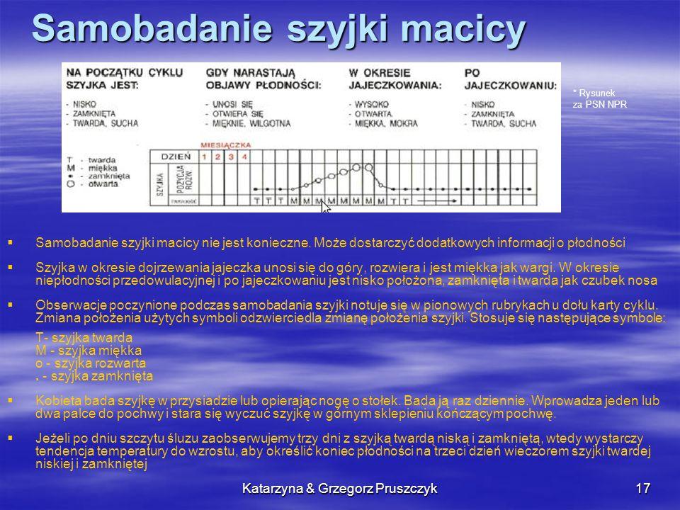 Katarzyna & Grzegorz Pruszczyk18 Planowanie poczęcia Dziecko może począć się tylko wtedy, kiedy w szyjce macicy wydzielany jest śluz.