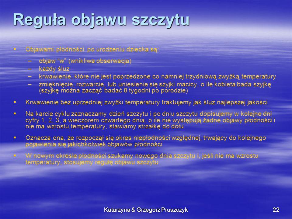 Katarzyna & Grzegorz Pruszczyk22 Reguła objawu szczytu Objawami płodności po urodzeniu dziecka są: – –objaw w (wnikliwa obserwacja) – –każdy śluz – –k