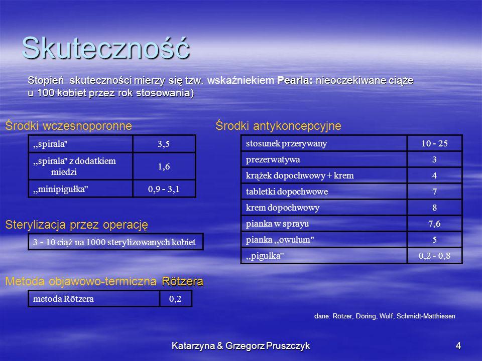 Katarzyna & Grzegorz Pruszczyk4 Skuteczność Stopień skuteczności mierzy się tzw. Pearla: nieoczekiwane ciąże u 100 kobiet przez rok stosowania) Stopie