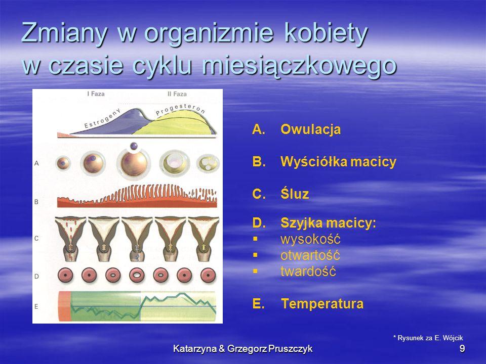 Katarzyna & Grzegorz Pruszczyk9 Zmiany w organizmie kobiety w czasie cyklu miesiączkowego A. A.Owulacja B. B.Wyściółka macicy C. C.Śluz D. D.Szyjka ma