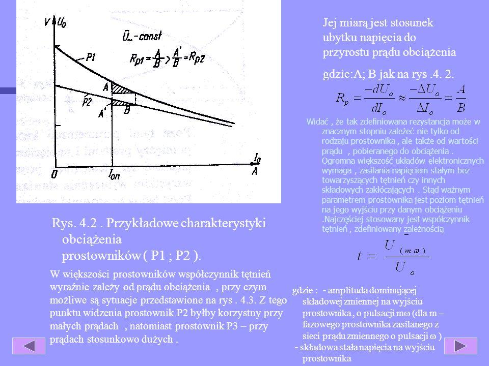 gdzie :U 0 – składowa stała napięcia na obciążeniu, U ~ – amplituda składowej zmiennej napięcia na wejściu prostownika ( za transformatorem ). Tak zde