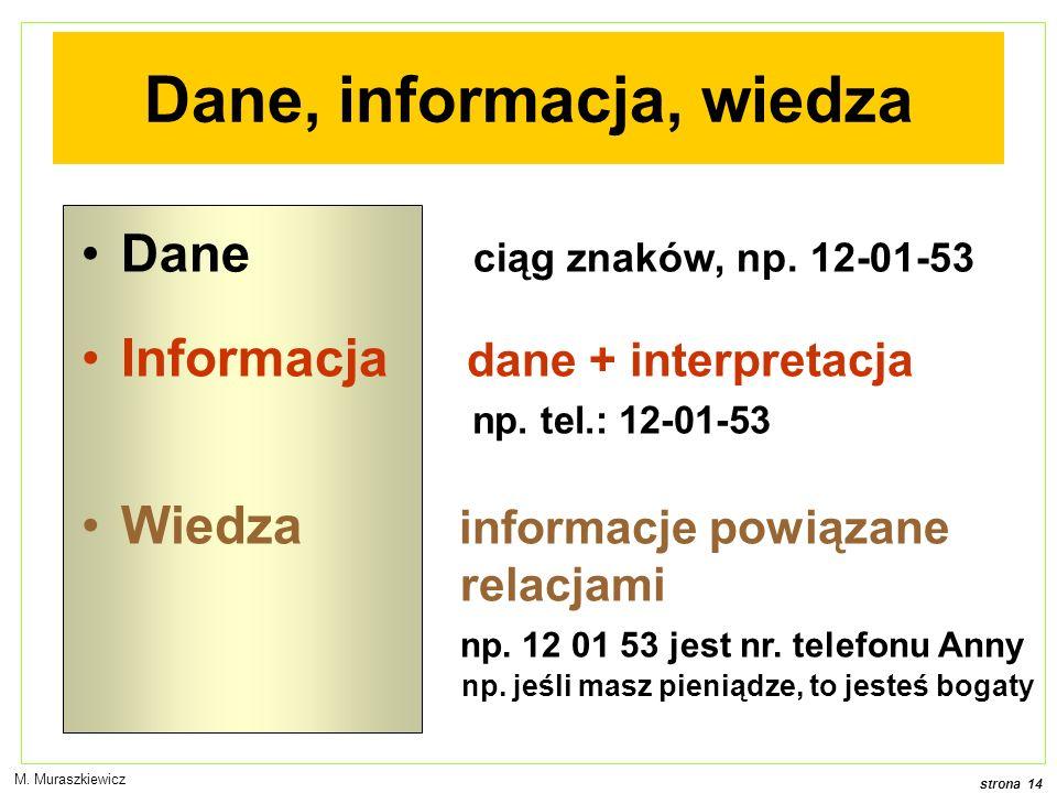 strona 14 M.Muraszkiewicz Dane, informacja, wiedza Informacja dane + interpretacja np.