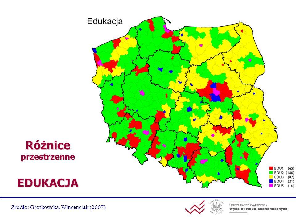 Różnice przestrzenne EDUKACJA Źródło: Grotkowska, Wincenciak (2007)