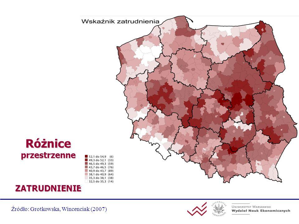 Różnice przestrzenne ZATRUDNIENIE Źródło: Grotkowska, Wincenciak (2007)