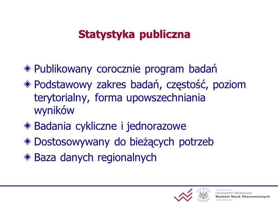 Statystyka publiczna Publikowany corocznie program badań Podstawowy zakres badań, częstość, poziom terytorialny, forma upowszechniania wyników Badania
