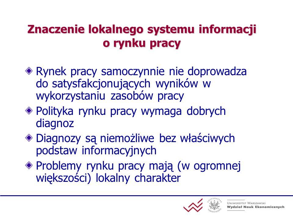 Klastry edukacyjne - opis Źródło: Grotkowska, Wincenciak (2007)
