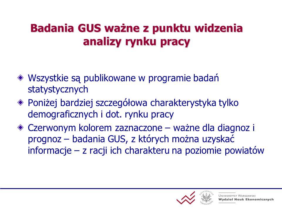 Badania GUS ważne z punktu widzenia analizy rynku pracy Wszystkie są publikowane w programie badań statystycznych Poniżej bardziej szczegółowa charakt