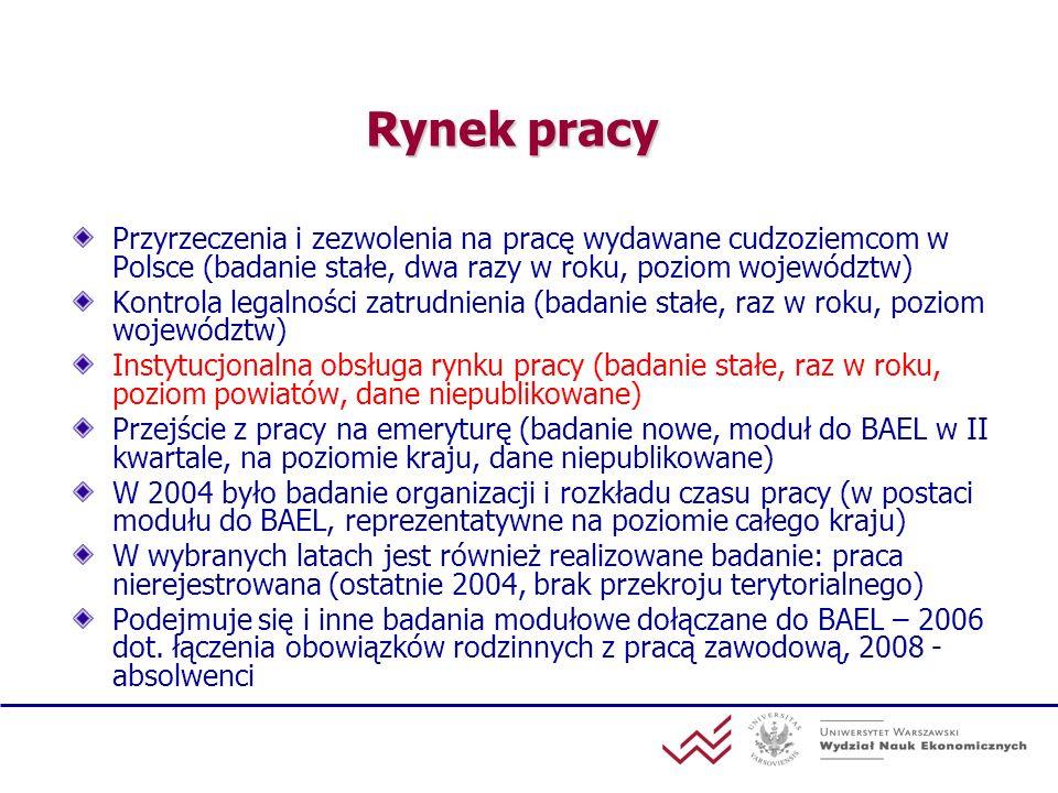 Rynek pracy Przyrzeczenia i zezwolenia na pracę wydawane cudzoziemcom w Polsce (badanie stałe, dwa razy w roku, poziom województw) Kontrola legalności