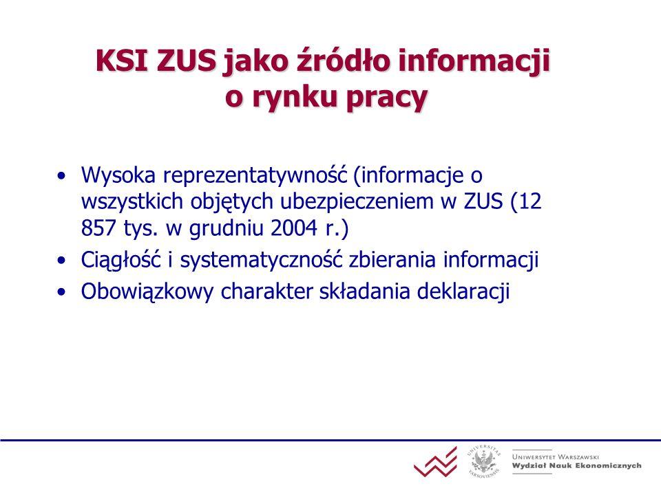KSI ZUS jako źródło informacji o rynku pracy Wysoka reprezentatywność (informacje o wszystkich objętych ubezpieczeniem w ZUS (12 857 tys. w grudniu 20