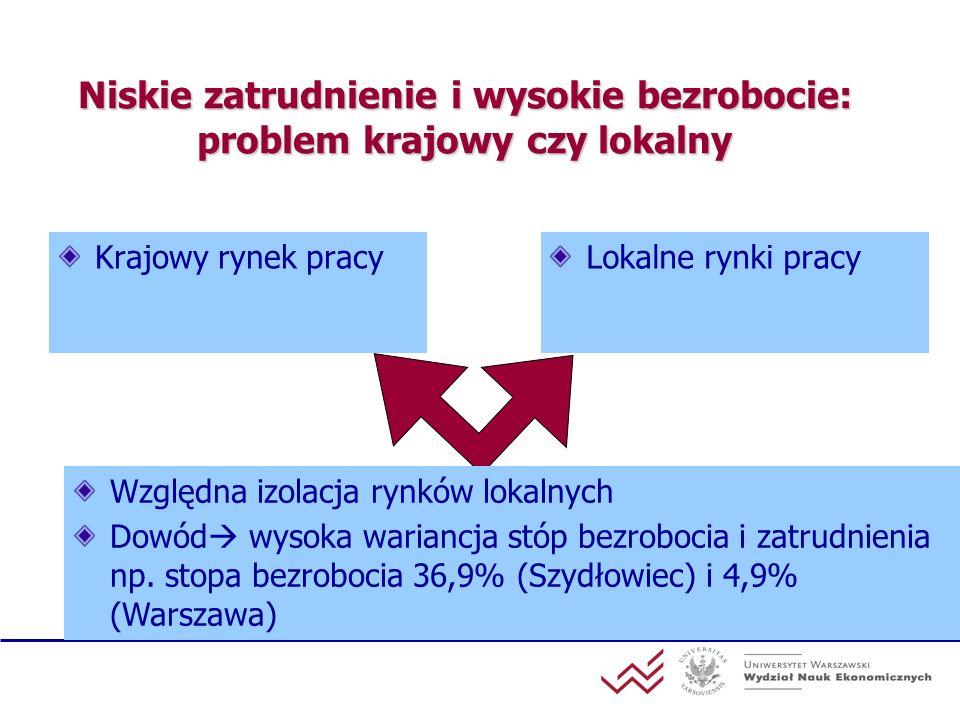 Obecny system monitorowania rynku pracy – analiza SWOT Zagrożenia (1/2): Dostosowanie informacji i ich przetwarzania do potrzeb publicznych służb zatrudnienia wszystkich szczebli terytorialnych napotyka istotne bariery: ograniczonej reprezentatywności niekt ó rych badań statystycznych GUS w przekroju terytorialnym, a szczeg ó lnie na szczeblu najniższym, tj.