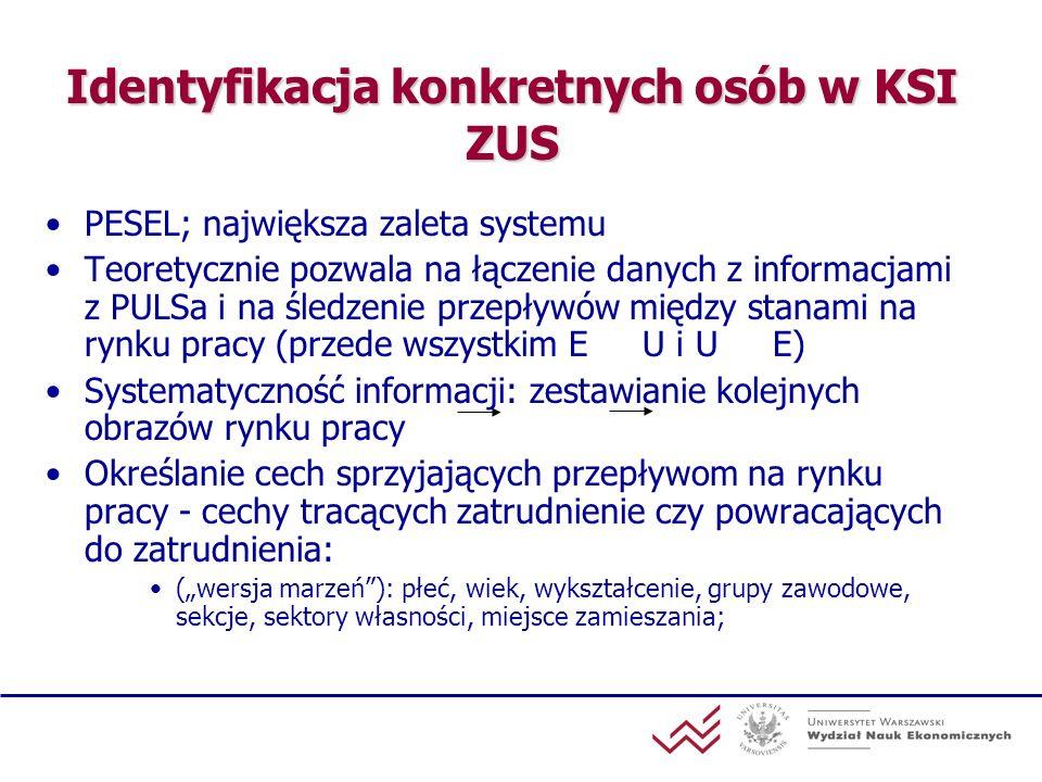 Identyfikacja konkretnych osób w KSI ZUS PESEL; największa zaleta systemu Teoretycznie pozwala na łączenie danych z informacjami z PULSa i na śledzeni