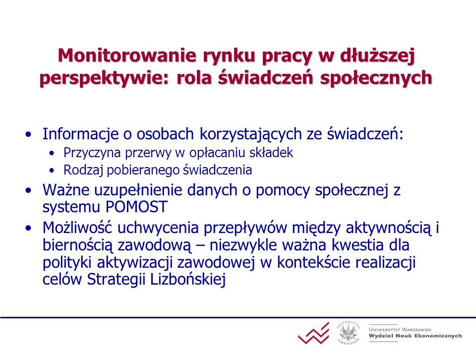 Monitorowanie rynku pracy w dłuższej perspektywie: rola świadczeń społecznych Informacje o osobach korzystających ze świadczeń: Przyczyna przerwy w op